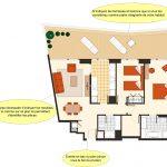 Feng shui basé sur un plan d'architecte